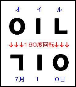 「OIL」と「710」の関係を示した図