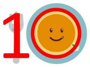 パンケーキの日が毎月10日になった分かりやすい画像